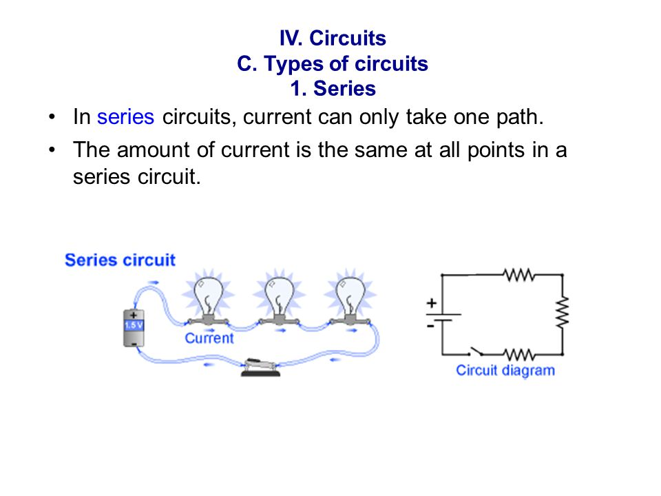 IV. Circuits C. Types of circuits 1. Series In series circuits, current can only take one path.