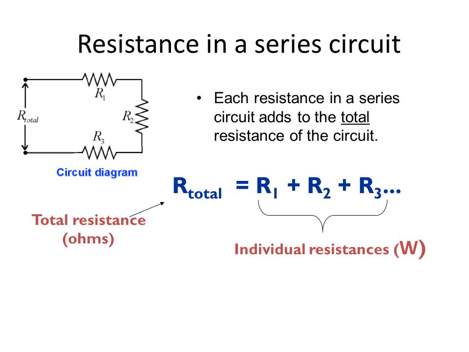 Each resistance in a series circuit adds to the total resistance of the circuit.
