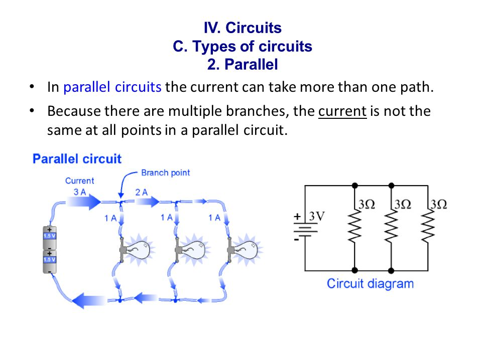 In parallel circuits the current can take more than one path.