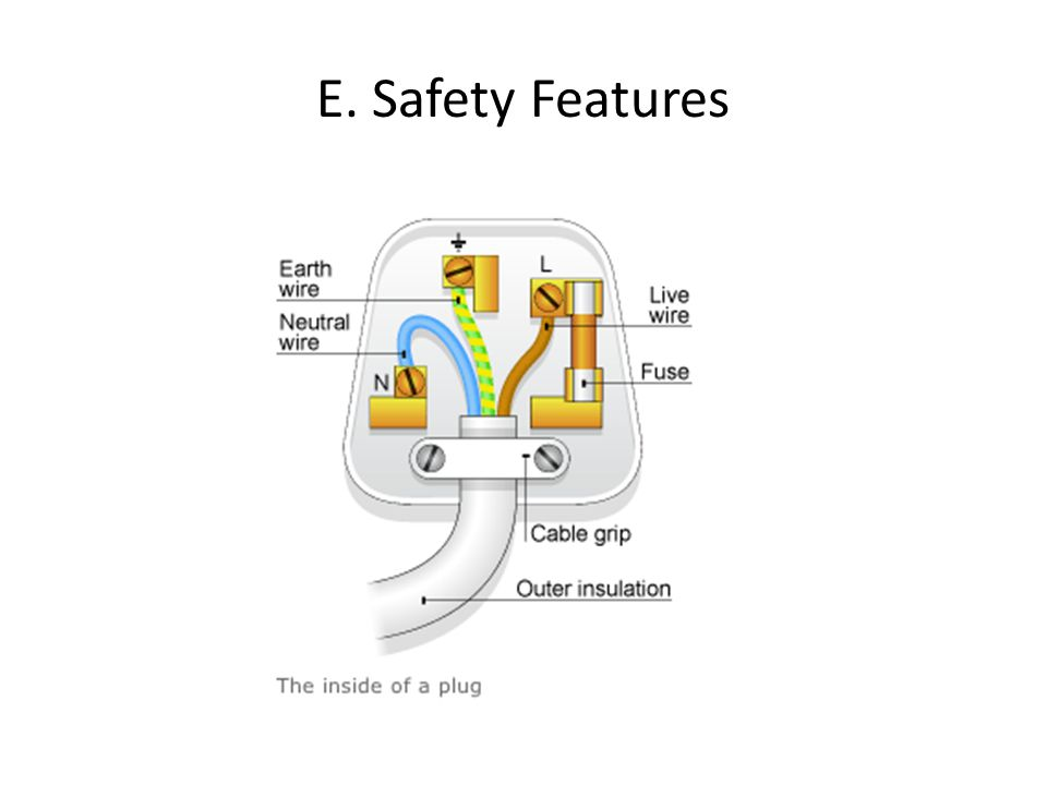 E. Safety Features
