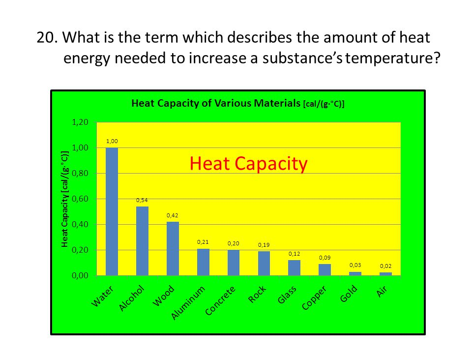 20. What is the term which describes the amount of heat energy needed to increase a substance's temperature? Heat Capacity