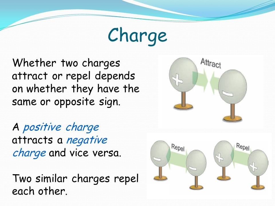 Charge Whether two charges attract or repel depends on whether they have the same or opposite sign.