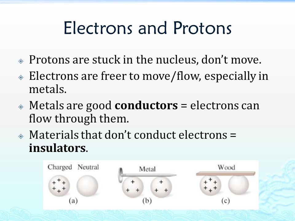 Electrons and Protons  Protons are stuck in the nucleus, don't move.