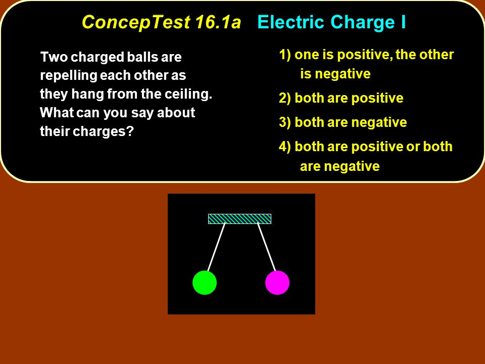 ConcepTest 16.1aElectric Charge I ConcepTest 16.1a Electric Charge I 1) one is positive, the other is negative 2) both are positive 3) both are negative 4) both are positive or both are negative Two charged balls are repelling each other as they hang from the ceiling.