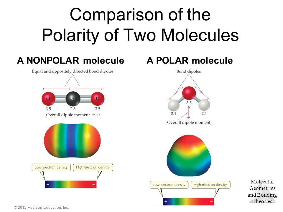 © 2015 Pearson Education, Inc. Molecular Geometries and Bonding Theories Comparison of the Polarity of Two Molecules A NONPOLAR moleculeA POLAR molecu