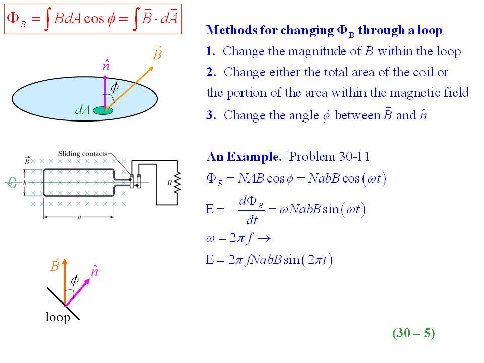 loop (30 – 5)