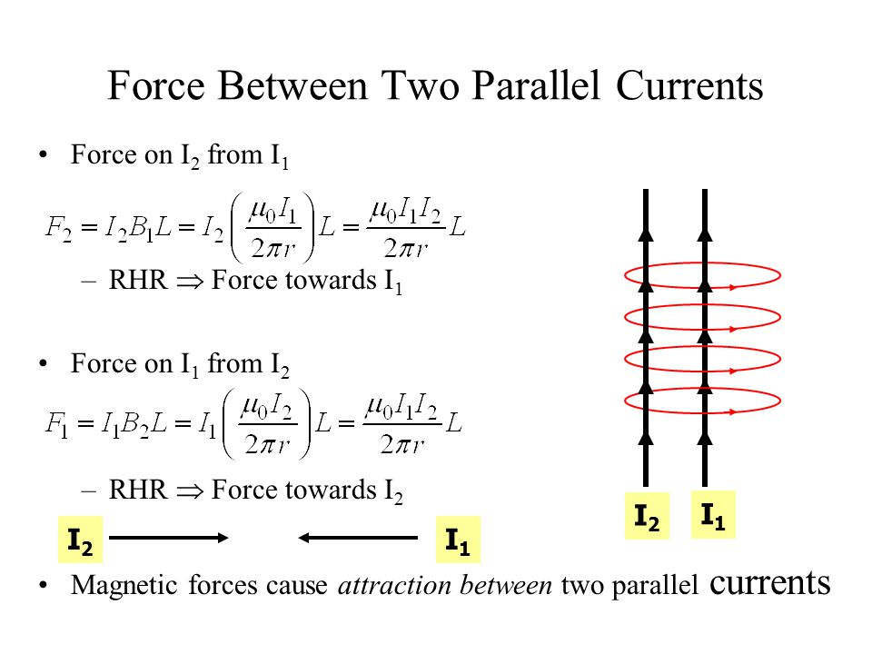 Force Between Two Parallel Currents Force on I 2 from I 1 –RHR  Force towards I 1 Force on I 1 from I 2 –RHR  Force towards I 2 Magnetic forces cause attraction between two parallel currents I1I1 I2I2 I1I1 I2I2