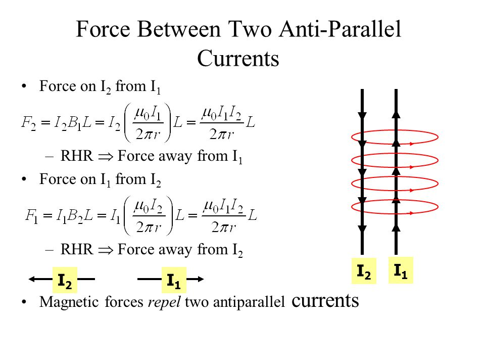 Force Between Two Anti-Parallel Currents Force on I 2 from I 1 –RHR  Force away from I 1 Force on I 1 from I 2 –RHR  Force away from I 2 Magnetic forces repel two antiparallel currents I1I1 I2I2 I1I1 I2I2