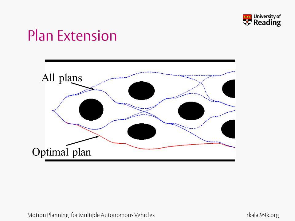 Motion Planning for Multiple Autonomous Vehicles Plan Extension rkala.99k.org All plans Optimal plan