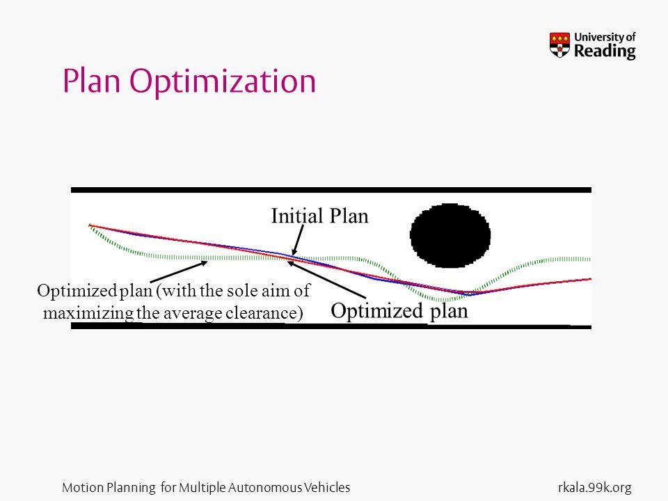 Motion Planning for Multiple Autonomous Vehicles Plan Optimization rkala.99k.org Initial Plan Optimized plan Optimized plan (with the sole aim of maximizing the average clearance)