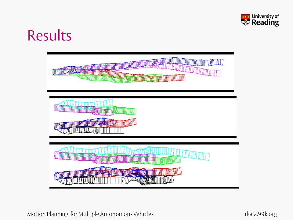 Motion Planning for Multiple Autonomous Vehicles Results rkala.99k.org