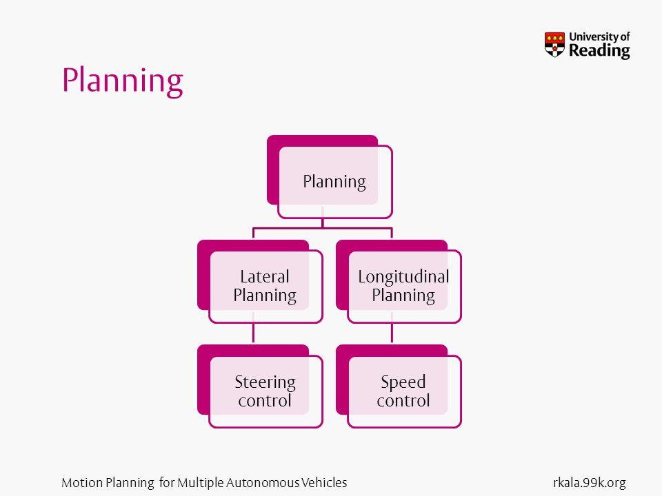 Motion Planning for Multiple Autonomous Vehicles Planning rkala.99k.org Planning Lateral Planning Steering control Longitudinal Planning Speed control