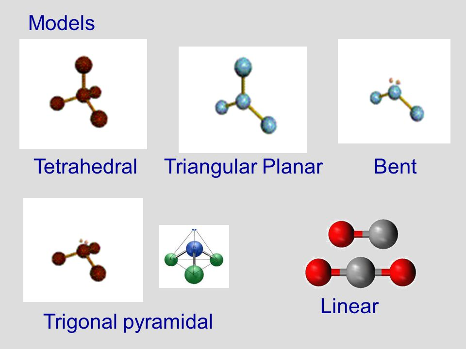 Triangular PlanarTetrahedral Trigonal pyramidal Linear Bent Models