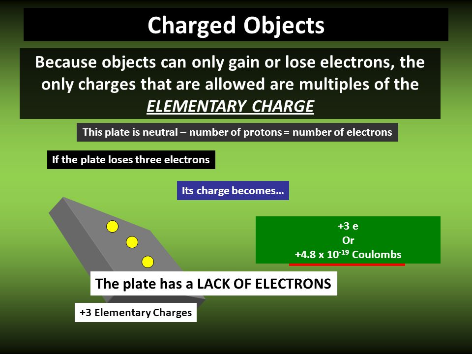 Definitions charge: a fundamental property of matter –measured in COULOMBS or ELEMENTARY CHARGE charge on an object is carried by particles –Electron