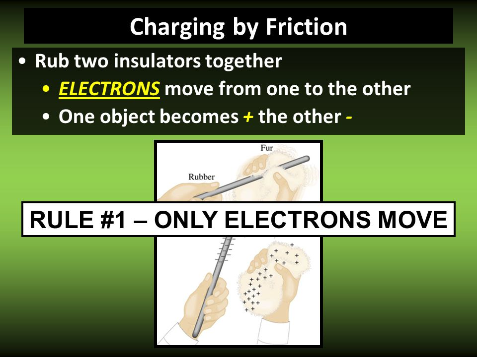 Charging by friction When two objects are rubbed together electrons may be transferred from one object to another. One object gains electrons and the