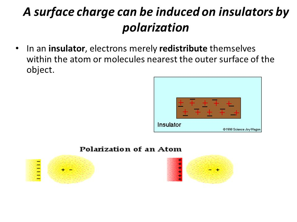 Polarization is the process of separating opposite charges within an object. The polarization process always involves the use of a charged object to i