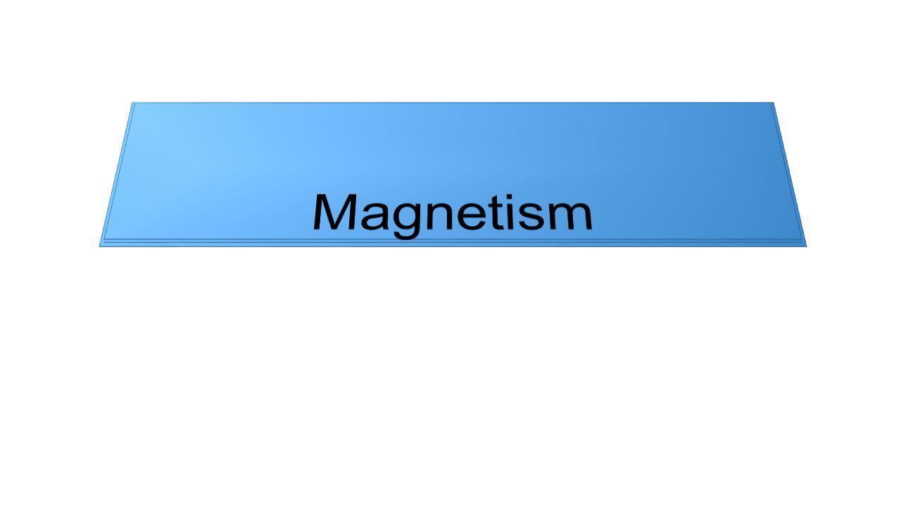 36 Magnetism The direction of the magnetic field outside a magnet is from the north to the south pole.