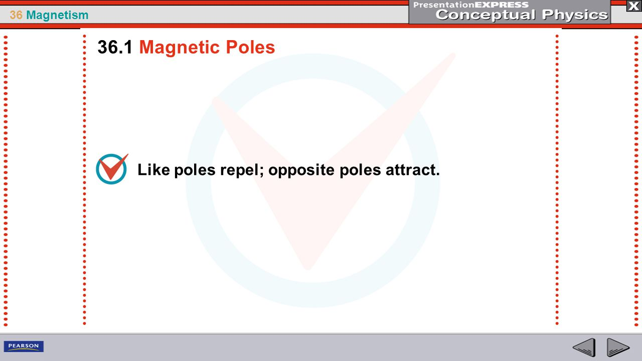 36 Magnetism The deflection of charged particles by magnetic fields provides a TV picture.