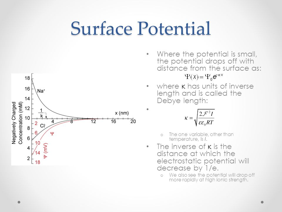 Surface Potential Where the potential is small, the potential drops off with distance from the surface as: where κ has units of inverse length and is