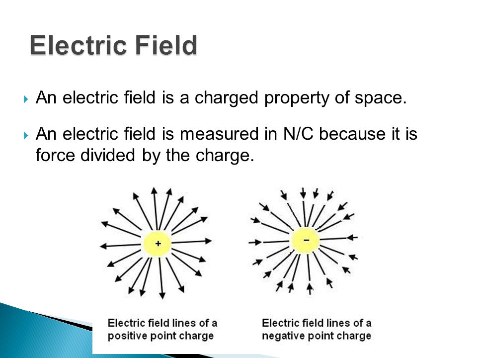  An electric field is a charged property of space.  An electric field is measured in N/C because it is force divided by the charge.