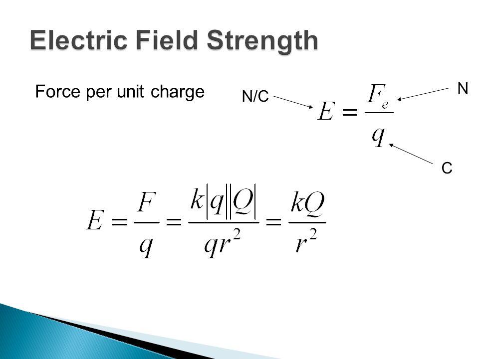 Force per unit charge N/C N C