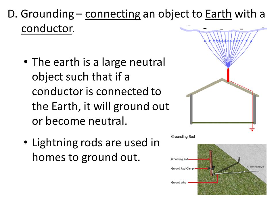 D.Grounding – connecting an object to Earth with a conductor.