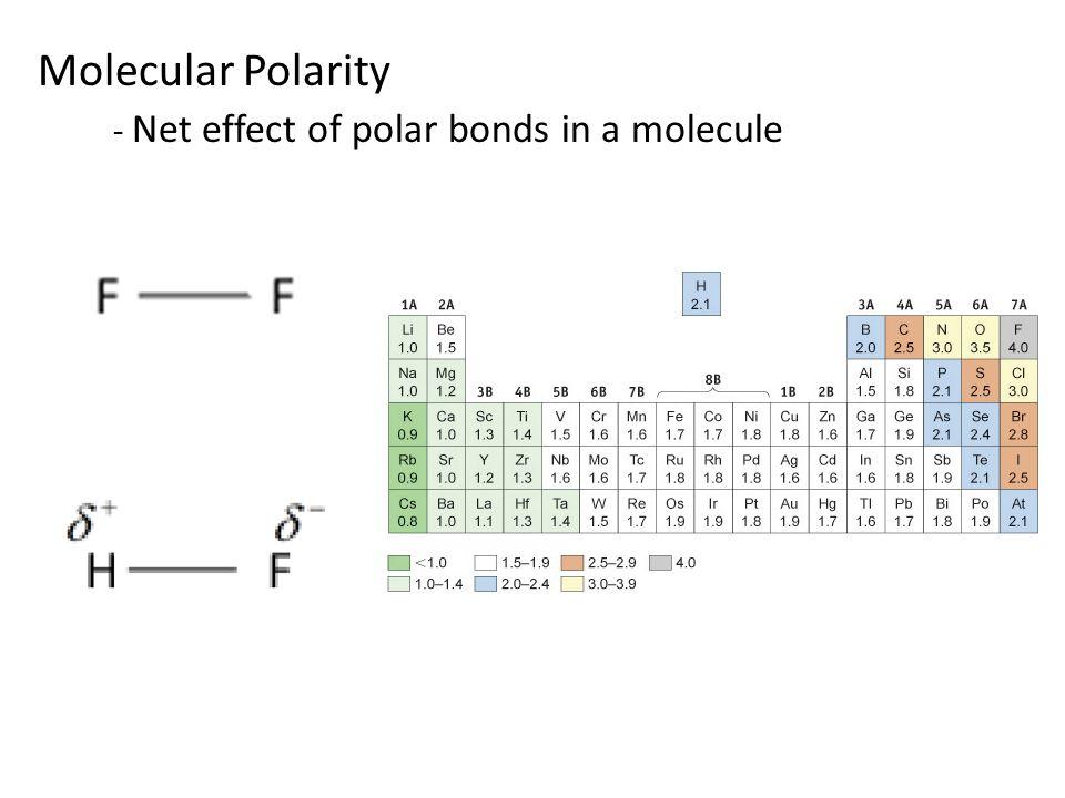 Molecular Polarity - Net effect of polar bonds in a molecule