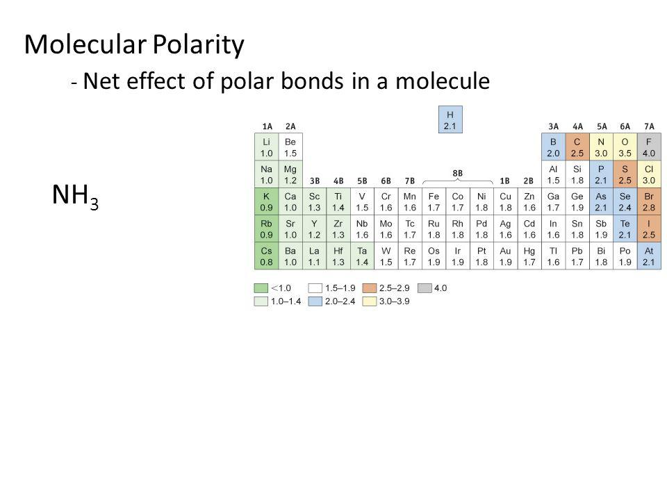 Molecular Polarity - Net effect of polar bonds in a molecule NH 3