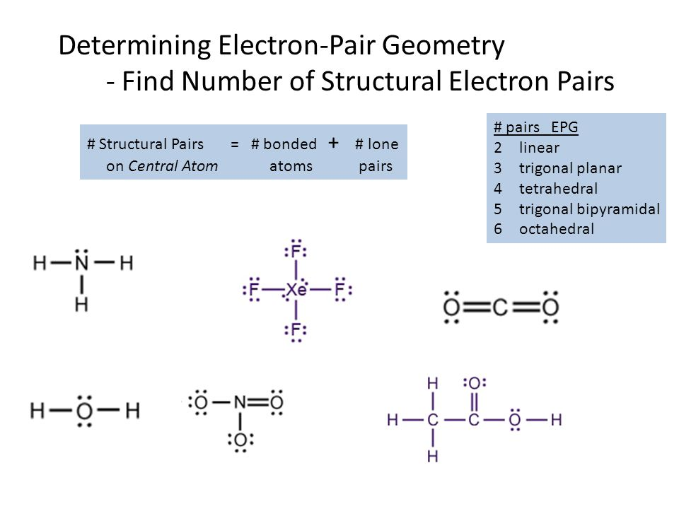 # Structural Pairs = # bonded + # lone on Central Atom atoms pairs Determining Electron-Pair Geometry - Find Number of Structural Electron Pairs # pai