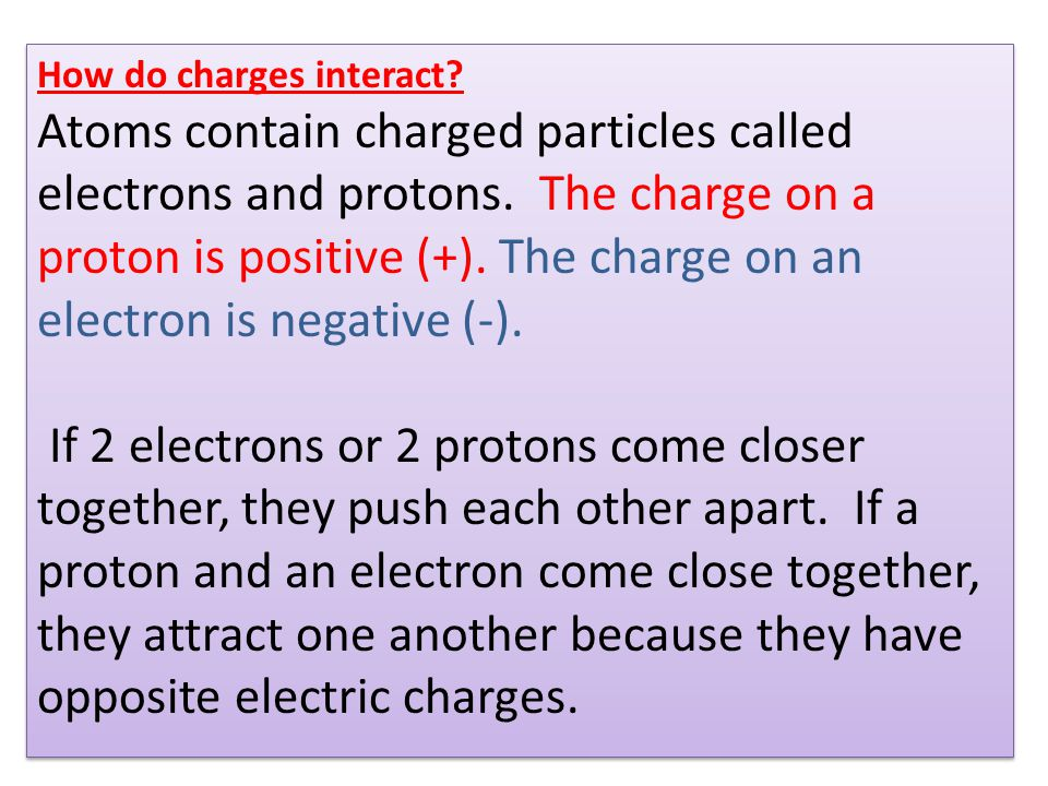 How do charges interact.Atoms contain charged particles called electrons and protons.