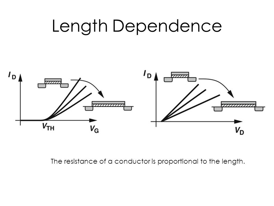 Length Dependence The resistance of a conductor is proportional to the length.