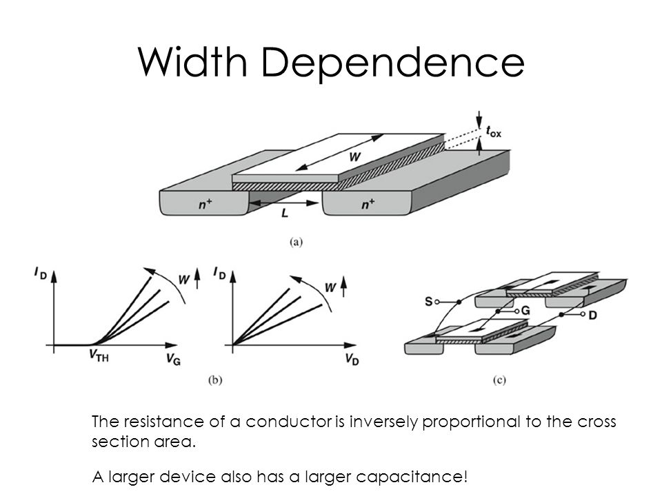 Width Dependence The resistance of a conductor is inversely proportional to the cross section area.