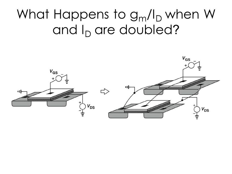 What Happens to g m /I D when W and I D are doubled ?