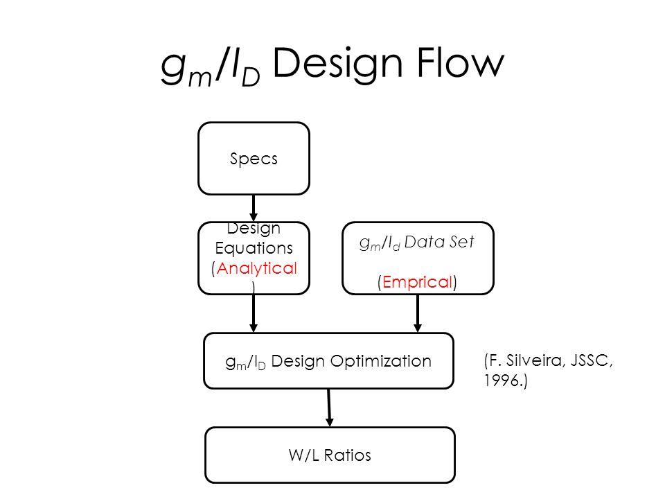 g m /I D Design Flow Specs Design Equations (Analytical ) g m /I d Data Set (Emprical) g m /I D Design Optimization W/L Ratios (F. Silveira, JSSC, 199