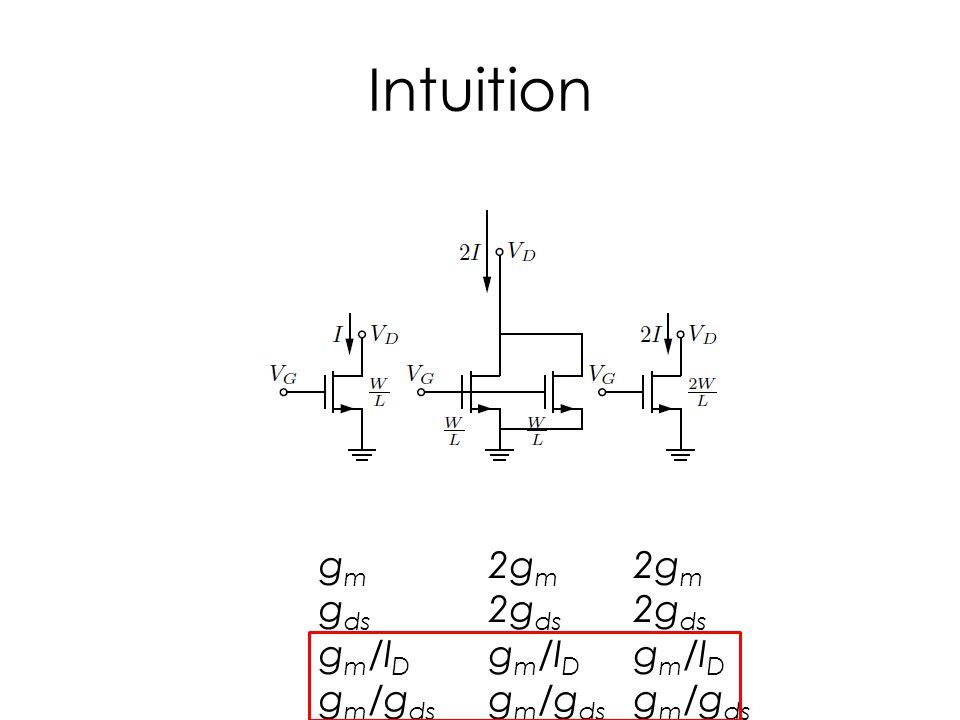 Intuition g m g ds g m /I D g m /g ds 2g m 2g ds g m /I D g m /g ds 2g m 2g ds g m /I D g m /g ds