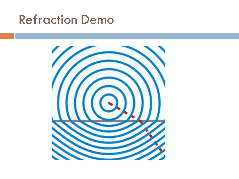 Refraction Demo