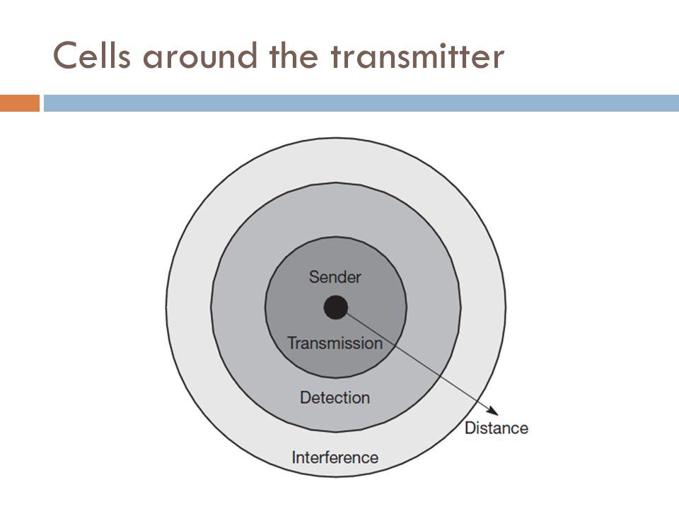 Cells around the transmitter