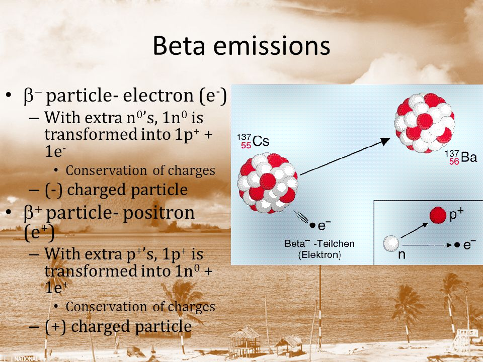 Beta emissions   particle- electron (e - ) – With extra n 0 's, 1n 0 is transformed into 1p + + 1e - Conservation of charges – (-) charged particle   particle- positron (e + ) – With extra p + 's, 1p + is transformed into 1n 0 + 1e + Conservation of charges – (+) charged particle