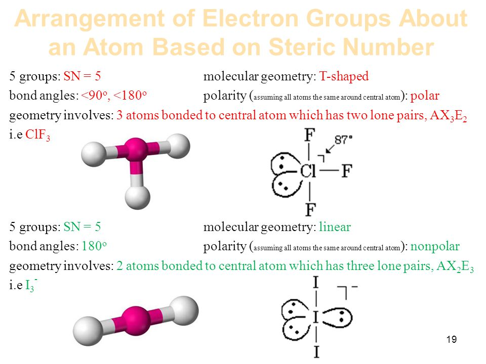 19 Arrangement of Electron Groups About an Atom Based on Steric Number 5 groups: SN = 5molecular geometry: T-shaped bond angles: <90 o, <180 o polarit