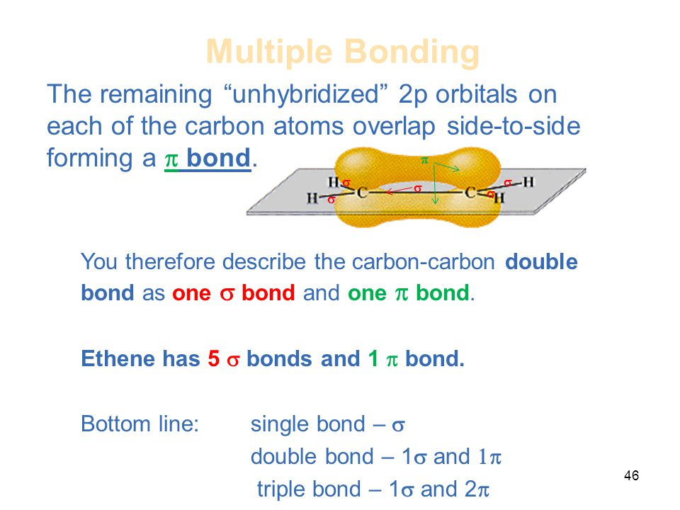 "46 Multiple Bonding The remaining ""unhybridized"" 2p orbitals on each of the carbon atoms overlap side-to-side forming a  bond. You therefore describe"