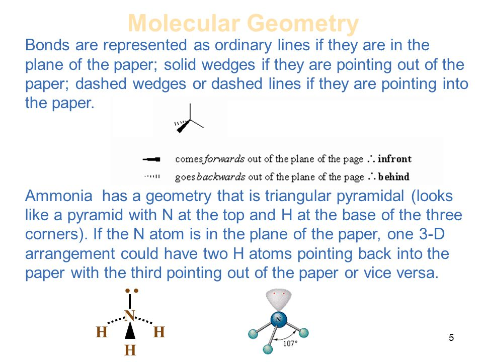 5 Bonds are represented as ordinary lines if they are in the plane of the paper; solid wedges if they are pointing out of the paper; dashed wedges or