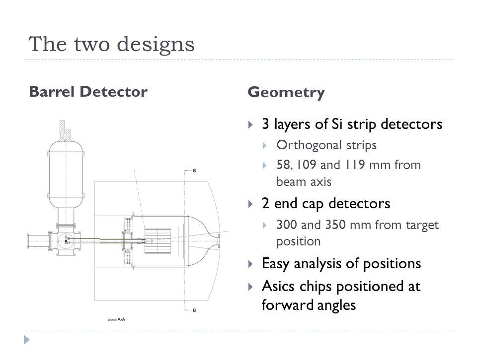 The two designs Barrel Detector Geometry  3 layers of Si strip detectors  Orthogonal strips  58, 109 and 119 mm from beam axis  2 end cap detectors  300 and 350 mm from target position  Easy analysis of positions  Asics chips positioned at forward angles