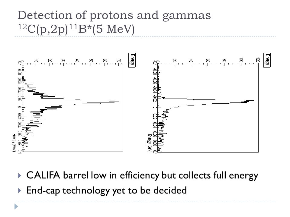 Detection of protons and gammas 12 C(p,2p) 11 B*(5 MeV) CALIFA barrel only CALIFA + perfect end-cap  CALIFA barrel low in efficiency but collects full energy  End-cap technology yet to be decided