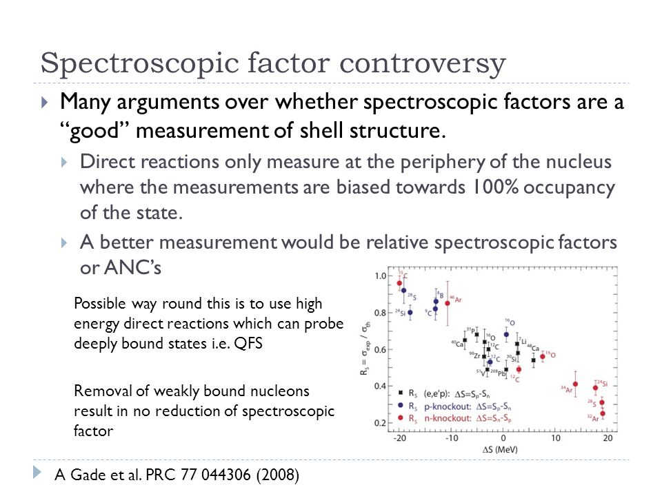 Spectroscopic factor controversy  Many arguments over whether spectroscopic factors are a good measurement of shell structure.