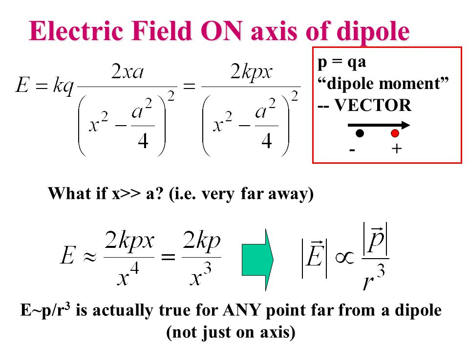 Electric Field ON axis of dipole What if x>> a. (i.e.