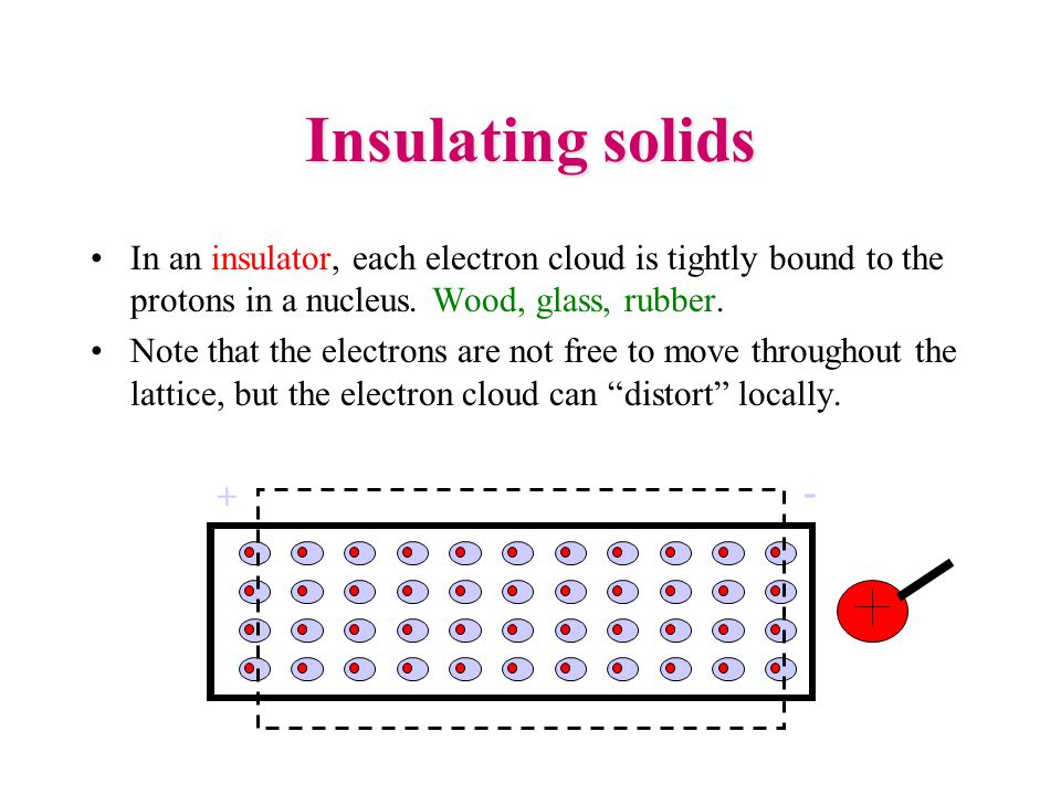 Insulating solids In an insulator, each electron cloud is tightly bound to the protons in a nucleus.