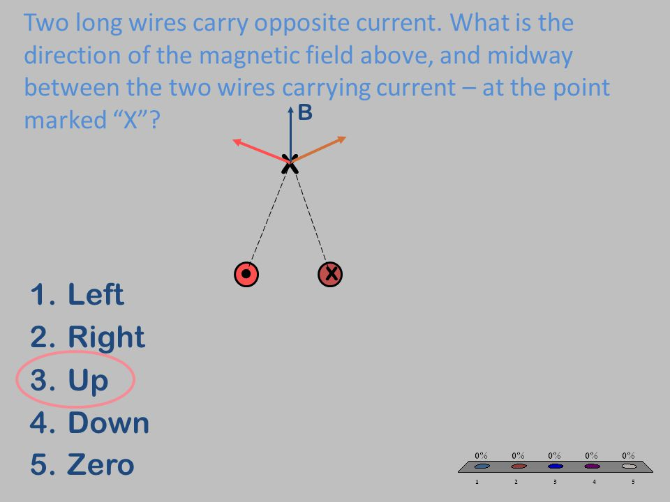 Two long wires carry opposite current.