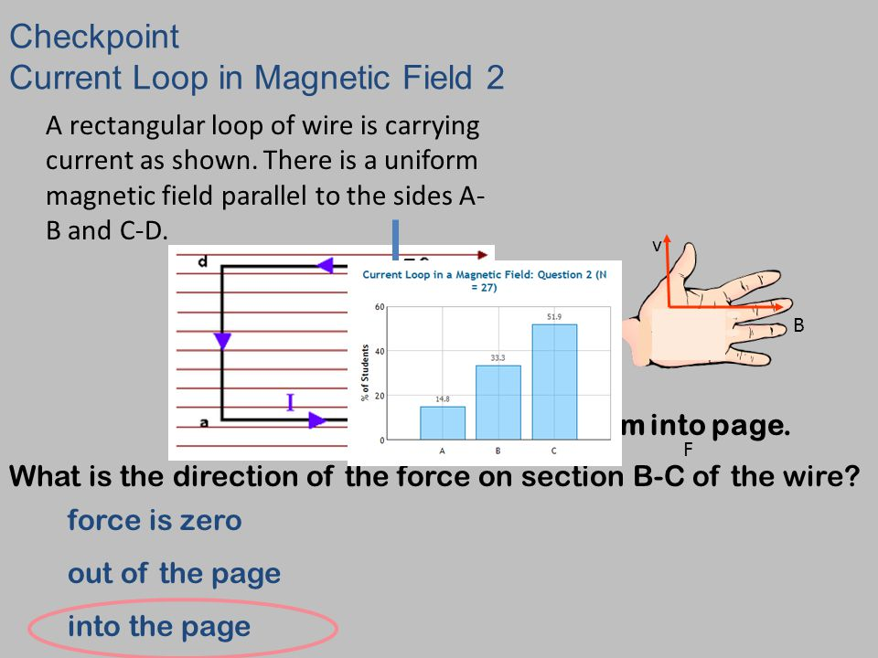 What is the direction of the force on section B-C of the wire.