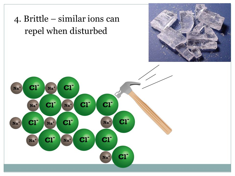 4. Brittle – similar ions can repel when disturbed