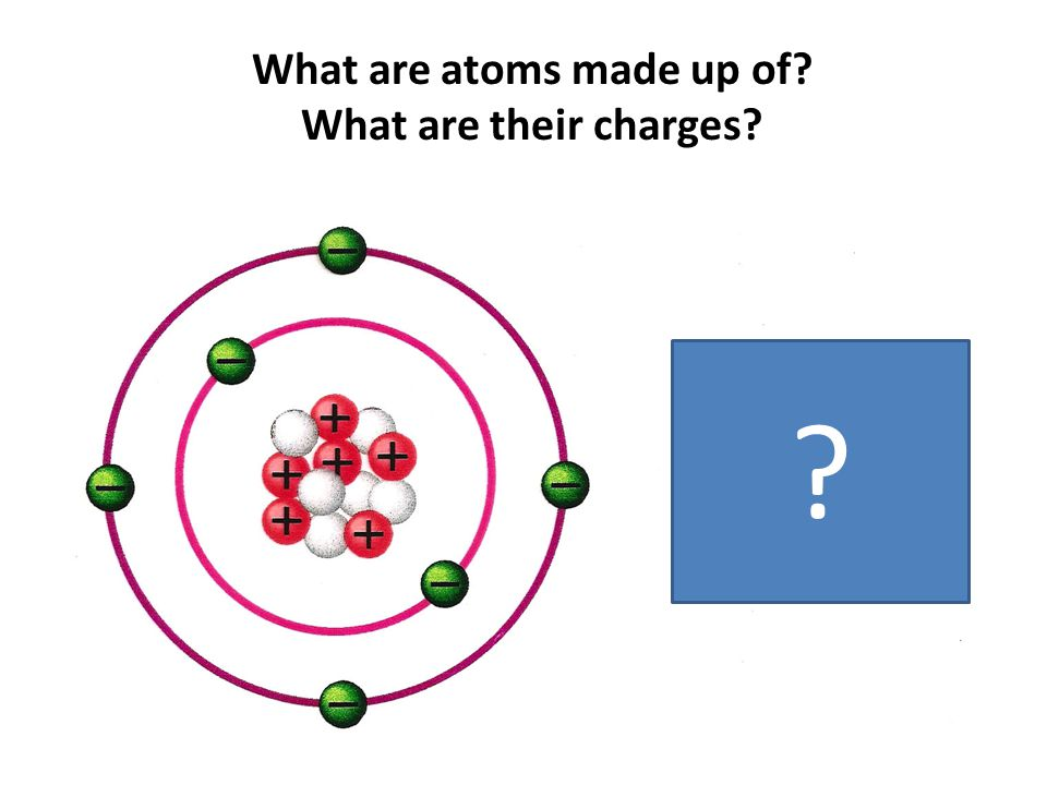 What are atoms made up of What are their charges